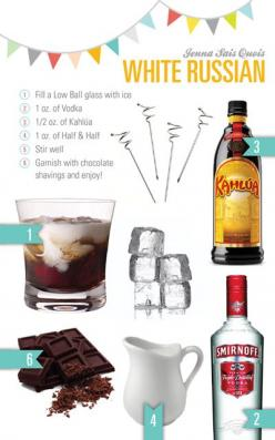 winter... White Russian: 1-1.5 ounces vodka, 3/4 ounces Kahlua or other coffee liqueur, 3/4 ounces of heavy cream (or somewhat larger portions of half-and-half, whole milk, or even 2% milk): White Russian Recipe Drink, Cocktail Recipes, Beverages, White R