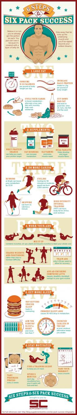 6 Steps to Six Pack Success #infographic #Fitness #Exercise: Male Fitness Workouts, Fitness Exercises, Ab Diet, Fitness Inspiration, Male Workout, Fitness Motivation, Fitness Infographic