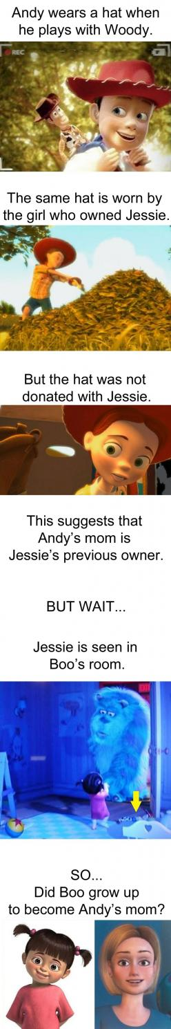 Did Boo from Monsters Inc. grow up to become Andy's mom in Toy Story? no probably not: Disney Boo, Andys Mom Toy Story, Disney Theory, Boo Monsters Inc, Disney Conspiracies, Boo From Monsters Inc, Conspiracy Theories Disney, Disney Jessie Funny, Disne