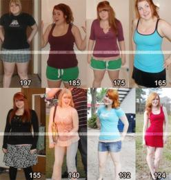 From the girl in the photos: Let me add a bit more information for those of you reblogging. I am 5'3, 24, and lost the majority of my weight within a year. I have been maintaining and focusing on fitness the past half year. I lost my weight through calori