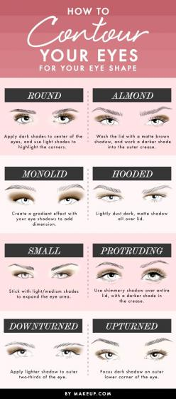 How to Contour Your Eyes for Your Eye Shape: Eye Shape, Contour For Round Face, Eye Makeup, Eye Contouring Makeup, Hooded Eye, Contouring For Face Shape, Contouring Face Shapes, Contouring Round Face