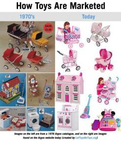 """toy advertisements actually appeared to be the least gendered around 1975"" via @Ms. Magazine #MissRep: Gender Stereotypes, Gender Role, Girls, Color, Toys, Pink, Kid"