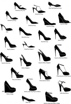 """Know your heels! We all need to print this out for the men in our lives! Just hand it to them when they ask """"Don't you already have a pair of black heels?"""" Ugh! They have no idea..."""