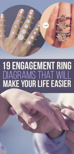 http://rubies.work/0183-ruby-rings/ 19 Engagement Ring Diagrams That Will Make Your Life Easier
