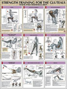 Strength training for glutes