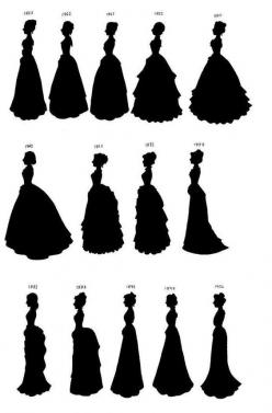 Dress shapes from 1837 to 1902 | House of Beccaria#