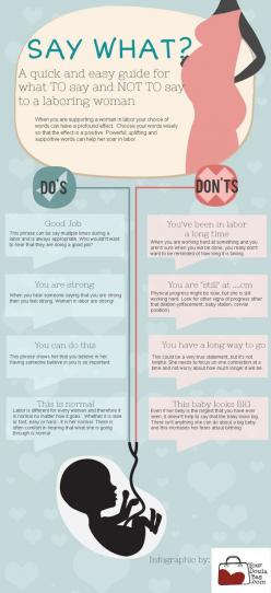 Say What? The Dos and Don'ts of What to Say in Labor. Hospital nurses at Hurley in Flint, MI could really use this poster: Of, Babies, Laboring Woman, Doula La, Birth Doula, Labor Hospital