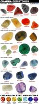"Chakra stones. Great visual guide. Not a fan of the, or any faceted gems/crystals.... too ""perfect"". No personality.: Jewelry Stone, 7 Chakra, Chakra Charm, Crystals Chakra, Chakra Gemstones, Chakra Crystal"