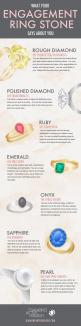 What Does Your Engagement Ring Stone Say About You? Too true! Emeralds and pearls!: Wedding Ring, Rough Diamond Engagement Ring, Emerald Engagement Ring, Pearl Engagement Ring, Saphire Engagement Ring, Ruby Engagement Ring, Engagement Rings