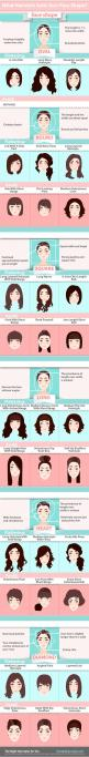 What Hairstyle Suits Your Face Shape: Round Face Haircut, Face Shape Hairstyle, Round Face Hairstyle, Bob Hair Style, Cortes Hair Style, Round Face Hair Style