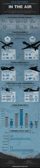 High-Tech Secrets of the World's Greatest Manhunt | In the Air - Rise of the Drones [Future Drones: http://futuristicnews.com/tag/drone/ Military: http://futuristicnews.com/tag/military/ DARPA: http://futuristicnews.com/tag/darpa/ Drones for Sale: http://