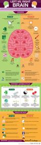 "Left vs. Right Brain…Understanding ""left-brain/right-brain"" thinking and how it affects learning. Great info to know to help your child(ren) be successful in (home)school.: Psychology Test, Brain Infographic, Psychology Student, Learning Styles, L"