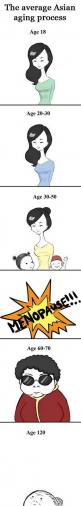 i just died: Giggle, Asian Aging, Asianaging, Funny, So True, Funnies, Average Asian