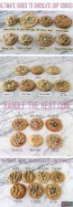 For figuring out what your absolute best cookie looks like: | 27 Awesome Charts That Will Turn You Into A Baking Genius: Ultimate Guide, Baking Tips, Chocolate Chips, Cookies Parts, Chocolates, Baking Cookies, Cheat Sheet, Chocolate Chip Cookies