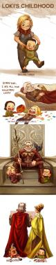 funny-cartoon-Loki-Thor-childhood: Cartoon Loki Thor Childhood, Loki Hiddleston, Loki Tom, Avengers Marvel, Loki S Childhood, Loki D, Fandom, Superhero