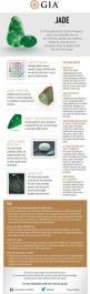 Jade Buying Guide. GIA (111214): Gia S Guide, Gia 111214, Jade Gemstone, Jade Buying, Jade Gia, Buying Guide Advice, Buying Jade
