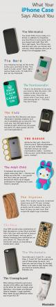 What your phone case says about you...: I Phone, About You, Iphone Cases, Funny Stuff, Iphonecases, Casecover Iphonecase, Infographic, Iphone Cover