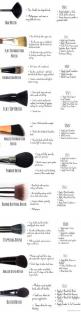 Love this! So helpful!! Makeup has been my number one obesession lately! #magnoliasonmadison: Beauty Tips, Makeup Tips, Makeup Brushes, Cheat Sheet, Makeupbrushes, Diy Makeup Brush, Make Up Brushes
