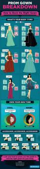 Prom Gown Breakdown: How to Rock the Right Gown Infographic bridesmaid dress, 2015 bridesmaid dresses: