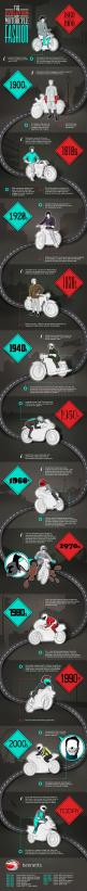 The-Evolution-of-Motorcycle-Fashion-Infographic: Motorcycle Gear, Motorcycles Bikes, Fashion Gear, Fashion Infographic, Gear Infographic, Motorbikes Started, Vintage Motorcycle
