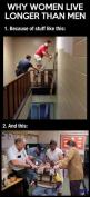 And this is why women live longer than men… [Warning: extremely sexist joke, which nonetheless is still kinda funny because of the pictures =P ]: Gosh Really, Kinda Funny, Funny But True, Funny D, Funny Jokes, Funny Stuff, Hilarious Stuff, So Funny, Crazy